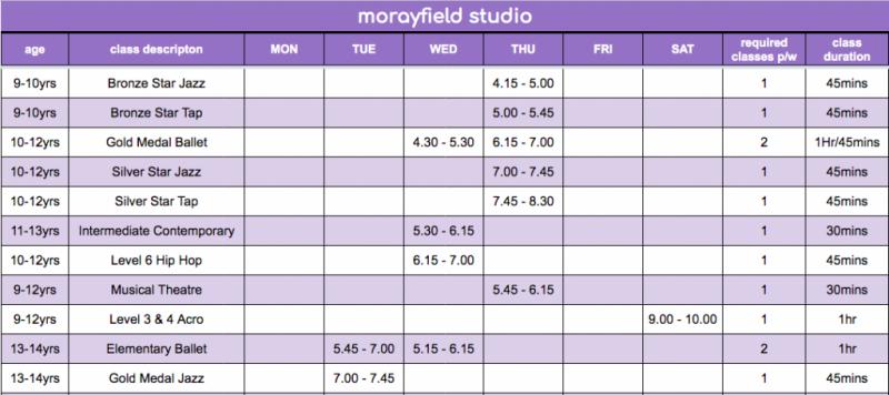 Morayfield Dance Classes