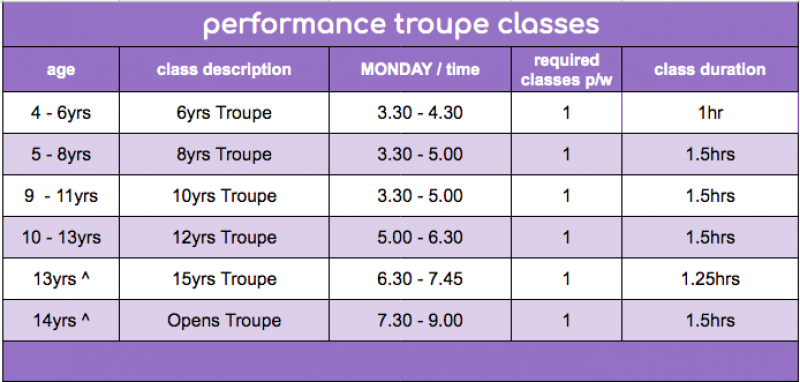 FDS - Performance Troupe Timetable