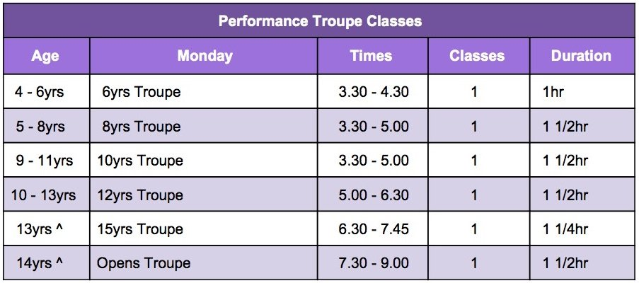 FDS - Dance Classes Timetable 2021 4